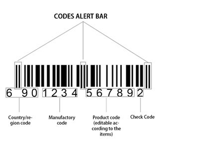 ZOLO will teach you how to identify the barcode